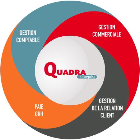 Quadratus Informatique